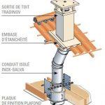 Conduits cheminée Savoie Chambéry